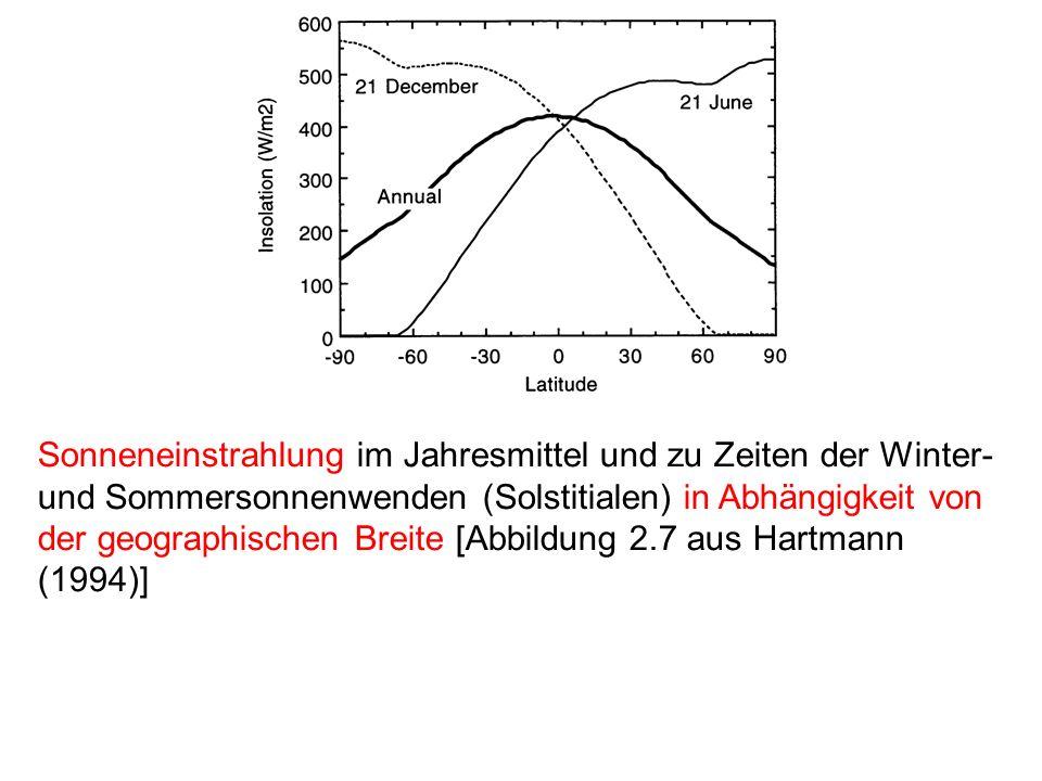 Sonneneinstrahlung im Jahresmittel und zu Zeiten der Winter- und Sommersonnenwenden (Solstitialen) in Abhängigkeit von der geographischen Breite [Abbildung 2.7 aus Hartmann (1994)]
